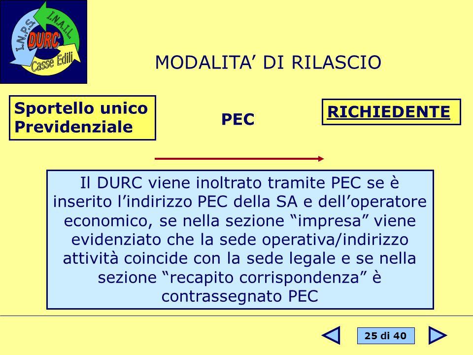 25 di 40 Sportello unico Previdenziale RICHIEDENTE MODALITA DI RILASCIO Il DURC viene inoltrato tramite PEC se è inserito lindirizzo PEC della SA e de