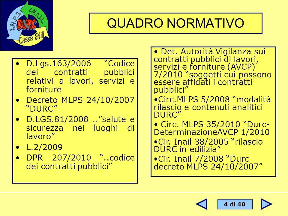 4 di 40 D.Lgs.163/2006 Codice dei contratti pubblici relativi a lavori, servizi e forniture Decreto MLPS 24/10/2007 DURC D.LGS.81/2008..salute e sicur