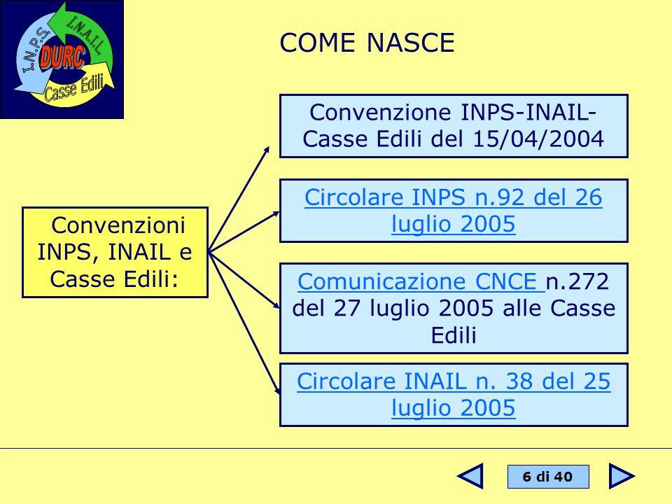 6 di 40 COME NASCE Convenzioni INPS, INAIL e Casse Edili: Circolare INPS n.92 del 26 luglio 2005 Comunicazione CNCE Comunicazione CNCE n.272 del 27 lu