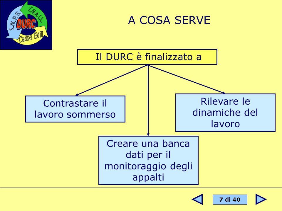7 di 40 A COSA SERVE Il DURC è finalizzato a Contrastare il lavoro sommerso Creare una banca dati per il monitoraggio degli appalti Rilevare le dinami