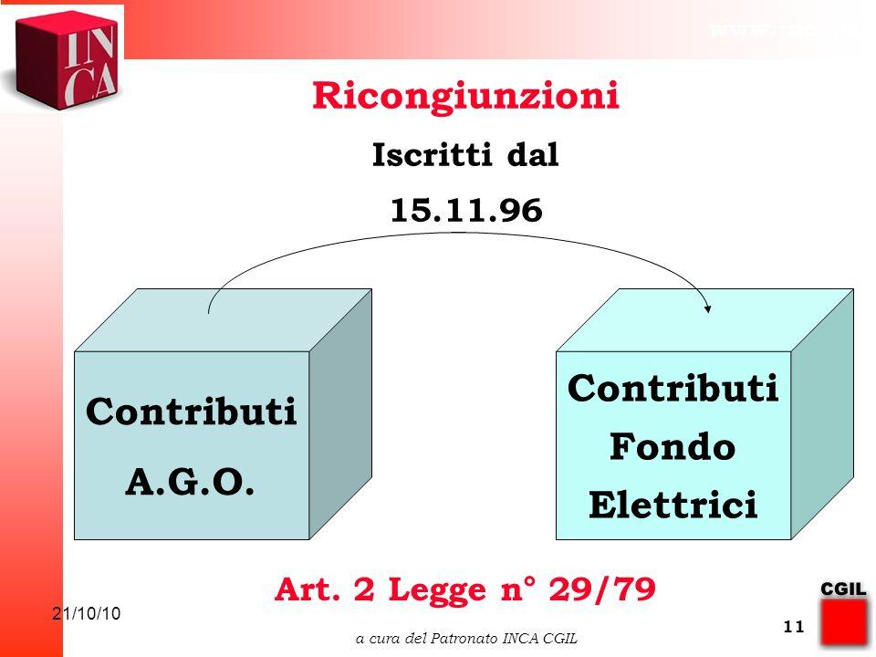 www.inca.it 21/10/10 a cura del Patronato INCA CGIL 11 Ricongiunzioni Contributi Fondo Elettrici Contributi A.G.O.