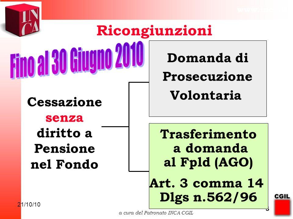 www.inca.it 21/10/10 a cura del Patronato INCA CGIL 5 Ricongiunzioni Cessazione senza diritto a Pensione nel Fondo Domanda di Prosecuzione Volontaria Trasferimento a domanda al Fpld (AGO) Art.
