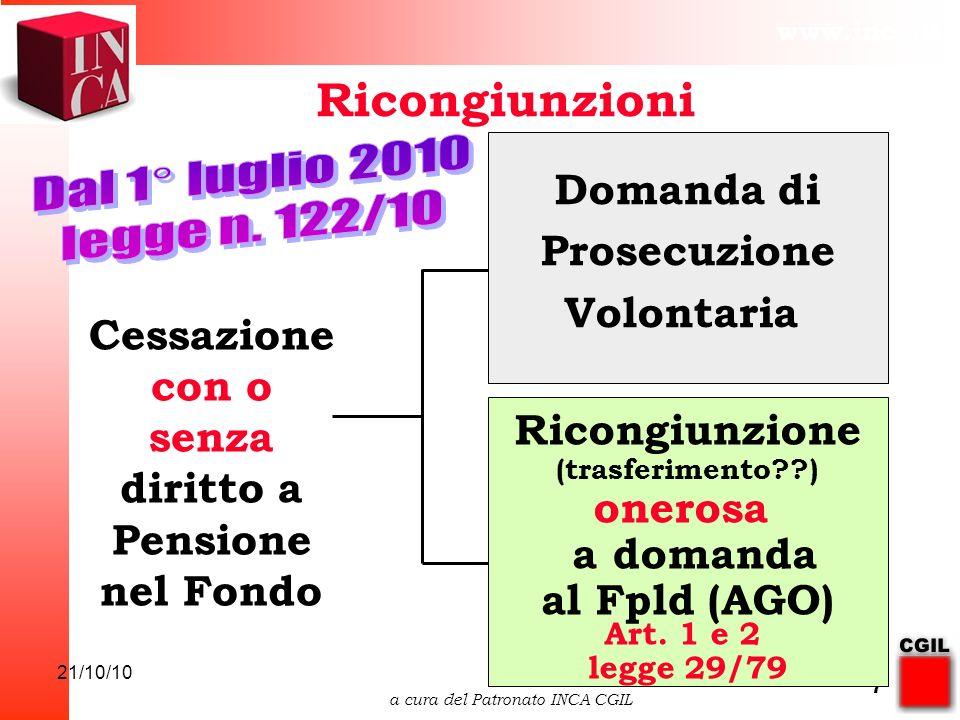 www.inca.it 21/10/10 a cura del Patronato INCA CGIL 8 Ricongiunzioni Cessazione senza diritto a Pensione nel Fondo Con labrogazione della domanda si può attivare nuovamente il trasferimento gratuito dufficio.