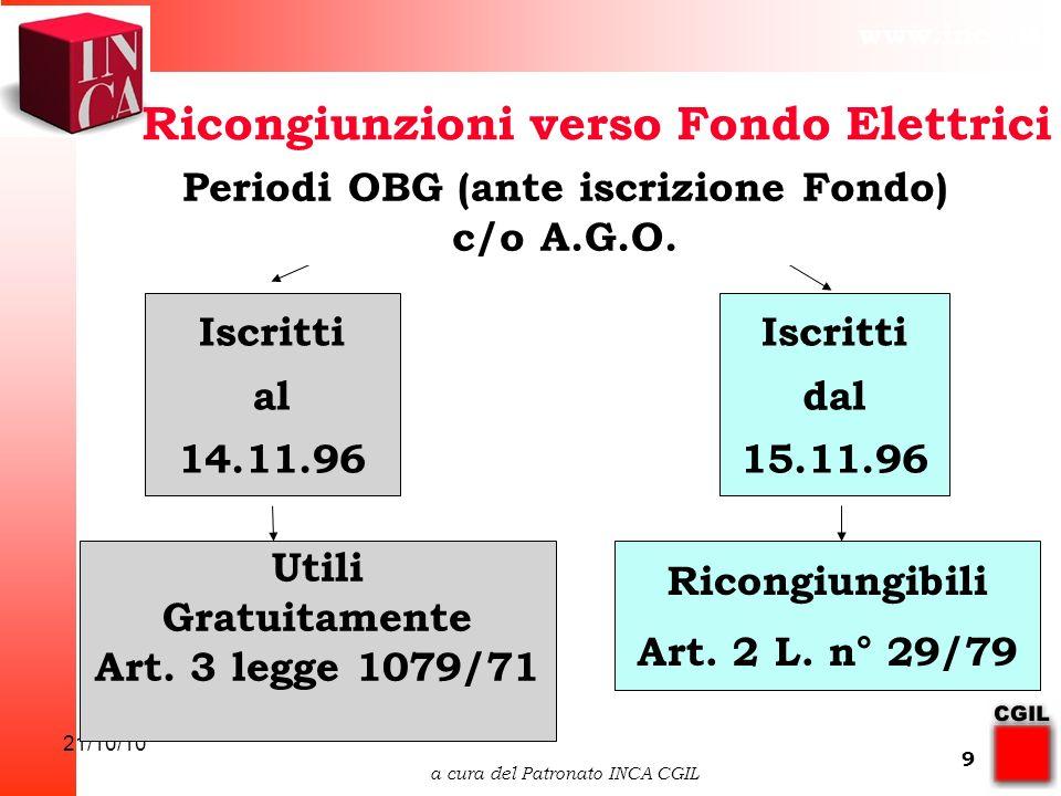 www.inca.it 21/10/10 a cura del Patronato INCA CGIL 10 Ricongiunzioni verso Fondo elettrici Iscritti al 14.11.96 Contributi Fondo Elettrici Contributi A.G.O.