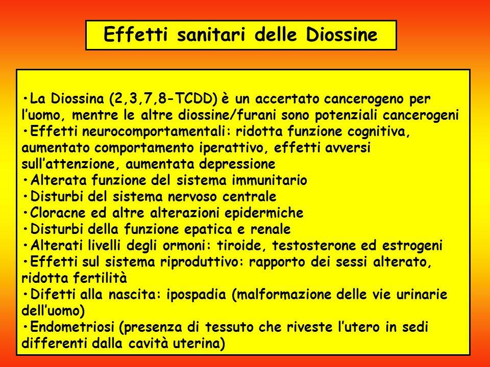 La Diossina (2,3,7,8-TCDD) è un accertato cancerogeno per luomo, mentre le altre diossine/furani sono potenziali cancerogeni Effetti neurocomportament