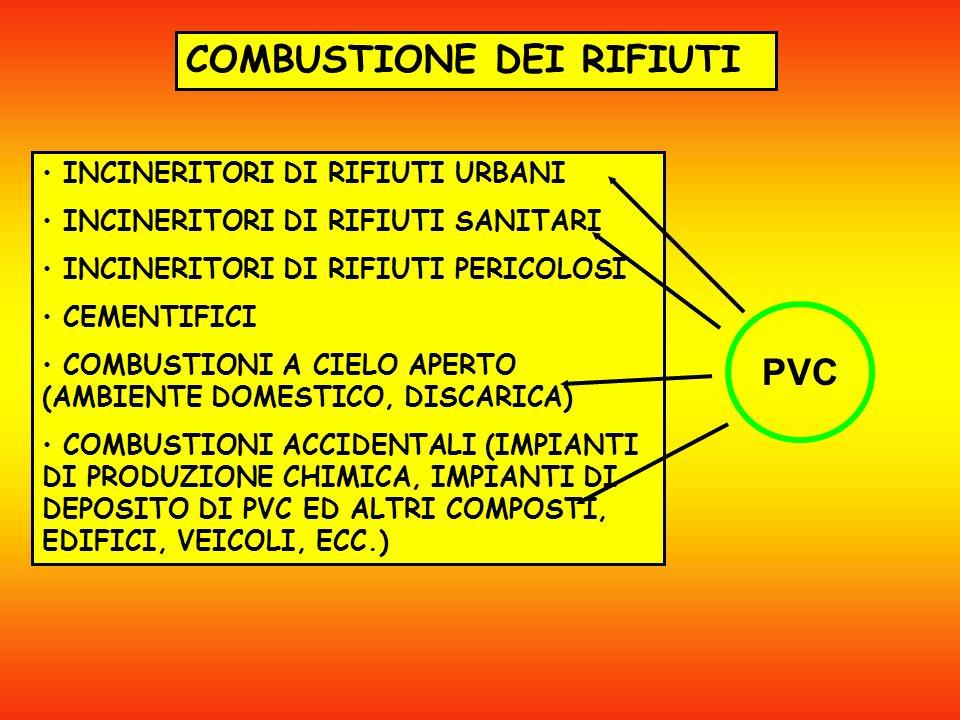 COMBUSTIONE DEI RIFIUTI INCINERITORI DI RIFIUTI URBANI INCINERITORI DI RIFIUTI SANITARI INCINERITORI DI RIFIUTI PERICOLOSI CEMENTIFICI COMBUSTIONI A C
