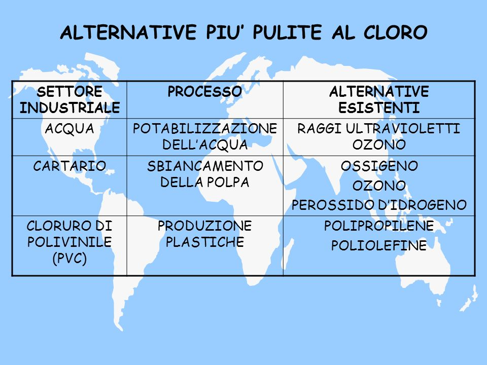 ALTERNATIVE PIU PULITE AL CLORO SETTORE INDUSTRIALE PROCESSOALTERNATIVE ESISTENTI ACQUAPOTABILIZZAZIONE DELLACQUA RAGGI ULTRAVIOLETTI OZONO CARTARIOSB