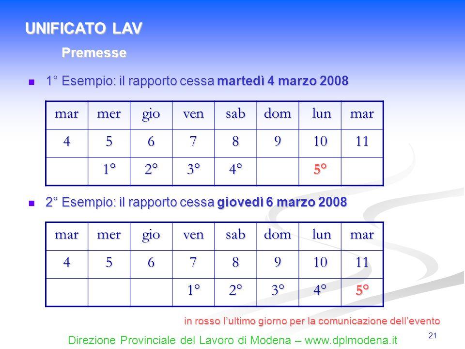 Direzione Provinciale del Lavoro di Modena – www.dplmodena.it 21 1° Esempio: il rapporto cessa martedì 4 marzo 2008 1° Esempio: il rapporto cessa mart