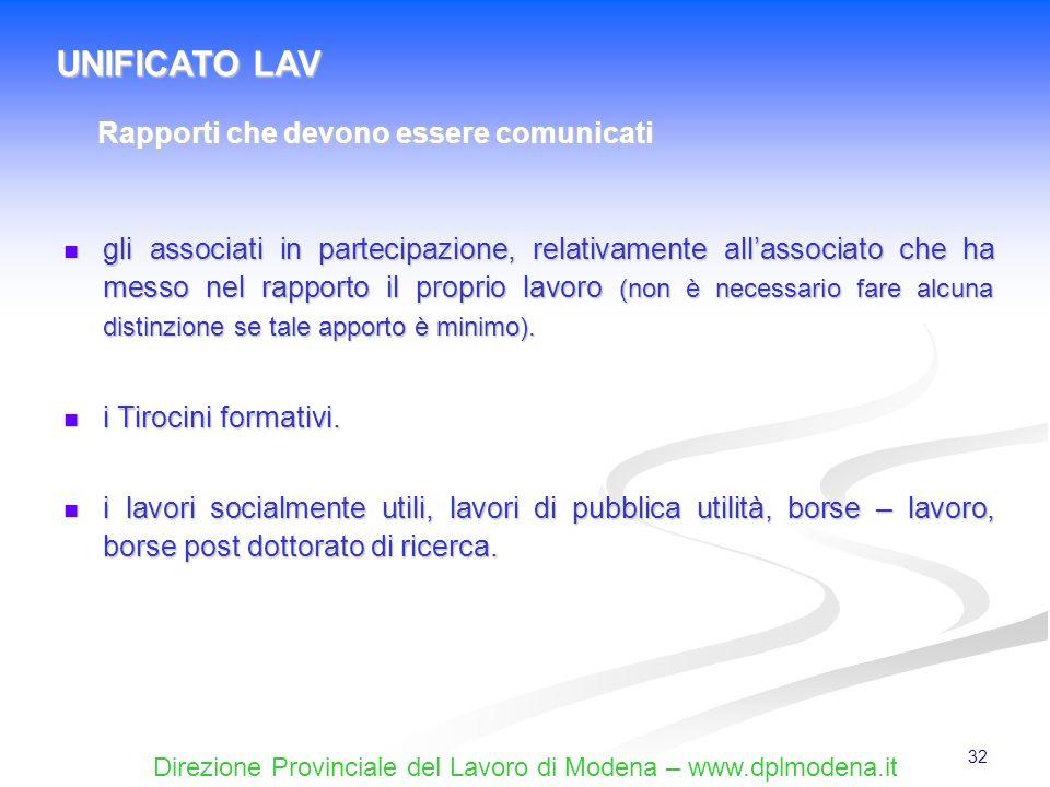 Direzione Provinciale del Lavoro di Modena – www.dplmodena.it 32 gli associati in partecipazione, relativamente allassociato che ha messo nel rapporto