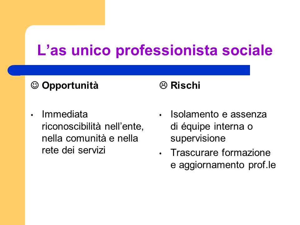 Las unico professionista sociale Opportunità Immediata riconoscibilità nellente, nella comunità e nella rete dei servizi Rischi Isolamento e assenza d