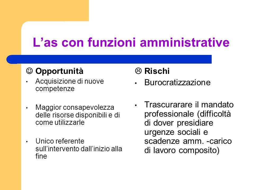Las con funzioni amministrative Opportunità Acquisizione di nuove competenze Maggior consapevolezza delle risorse disponibili e di come utilizzarle Un