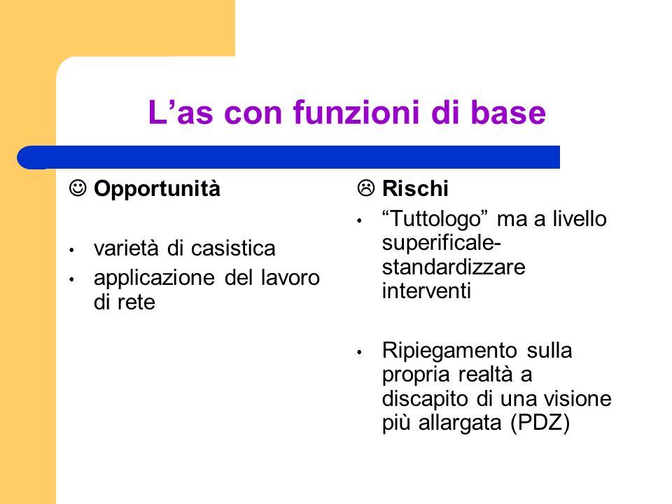Las con funzioni di base Opportunità varietà di casistica applicazione del lavoro di rete Rischi Tuttologo ma a livello superificale- standardizzare i