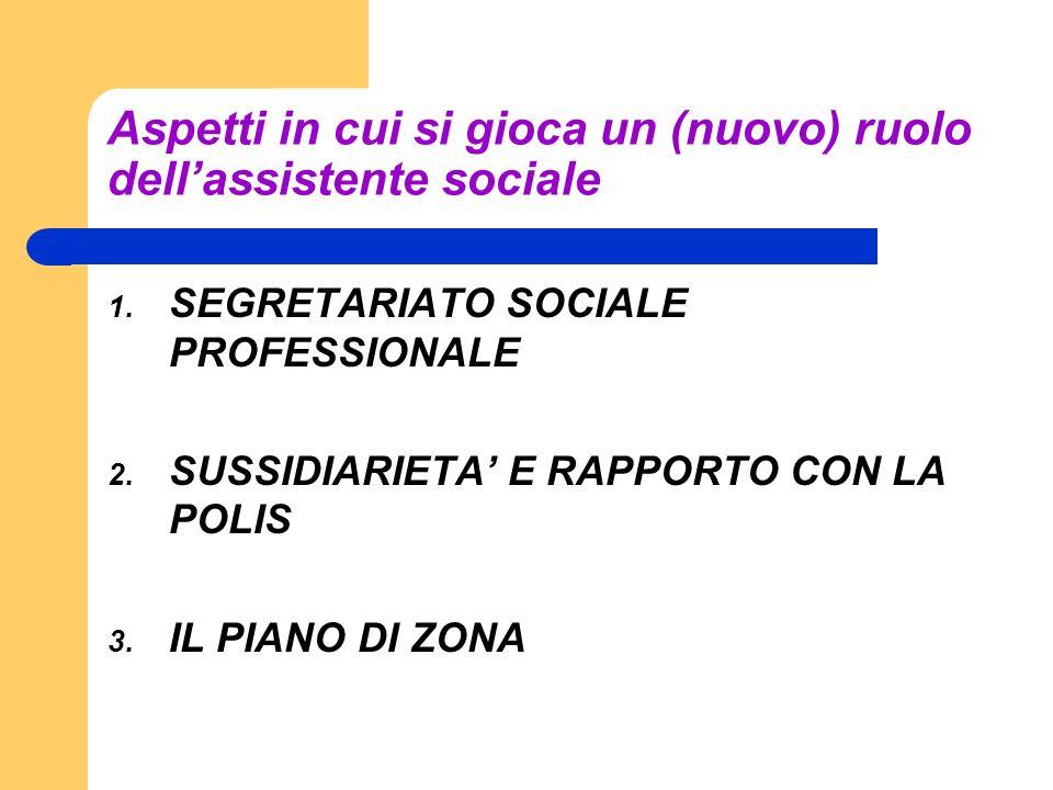 Aspetti in cui si gioca un (nuovo) ruolo dellassistente sociale 1. SEGRETARIATO SOCIALE PROFESSIONALE 2. SUSSIDIARIETA E RAPPORTO CON LA POLIS 3. IL P
