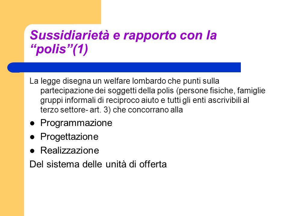 Sussidiarietà e rapporto con la polis(1) La legge disegna un welfare lombardo che punti sulla partecipazione dei soggetti della polis (persone fisiche
