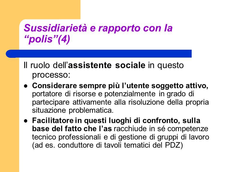 Sussidiarietà e rapporto con la polis(4) Il ruolo dellassistente sociale in questo processo: Considerare sempre più lutente soggetto attivo, portatore