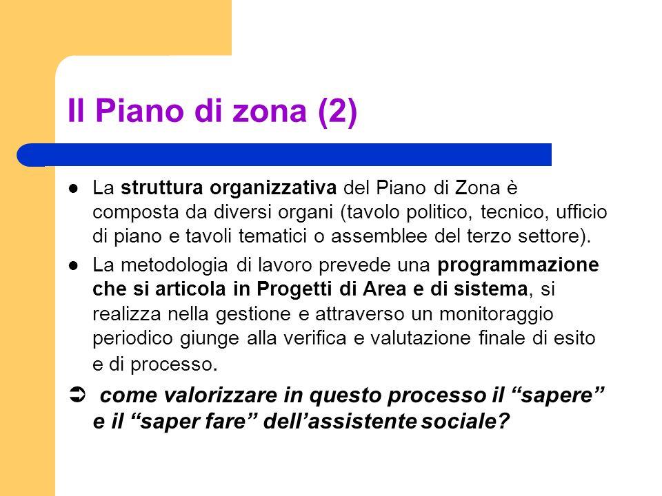 Il Piano di zona (2) La struttura organizzativa del Piano di Zona è composta da diversi organi (tavolo politico, tecnico, ufficio di piano e tavoli te