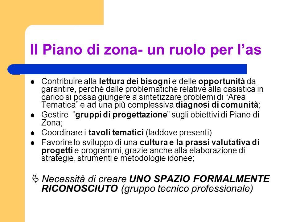 Il Piano di zona- un ruolo per las Contribuire alla lettura dei bisogni e delle opportunità da garantire, perché dalle problematiche relative alla cas