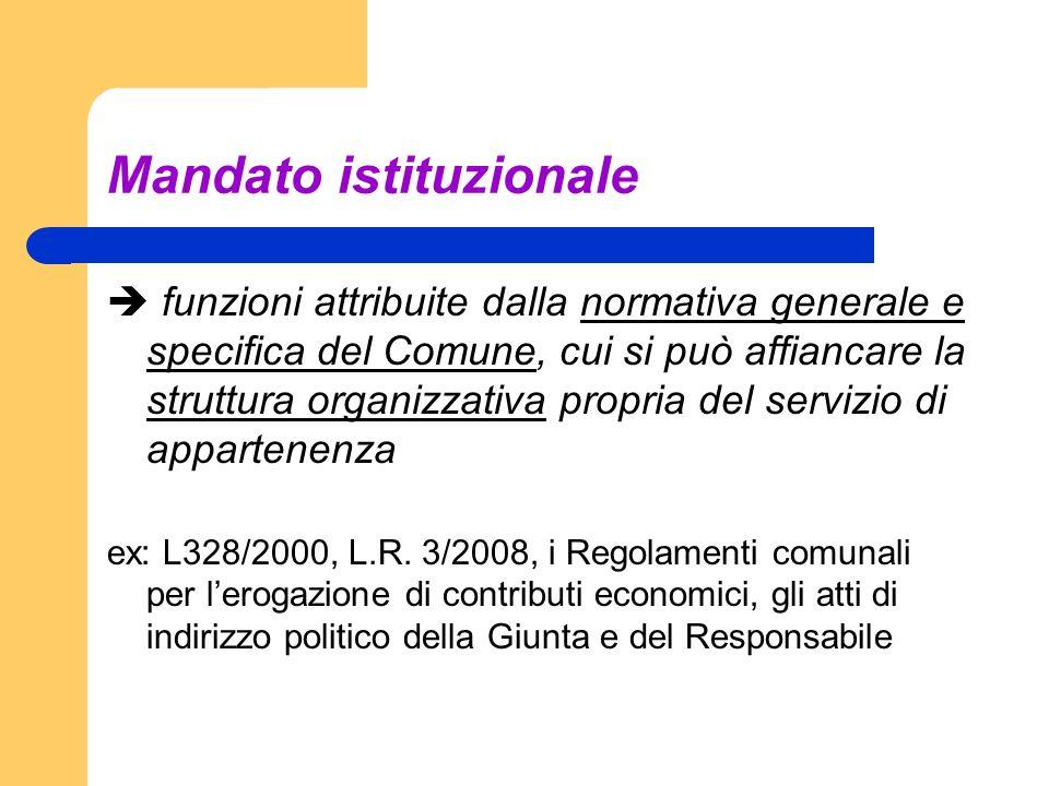 Mandato istituzionale funzioni attribuite dalla normativa generale e specifica del Comune, cui si può affiancare la struttura organizzativa propria de