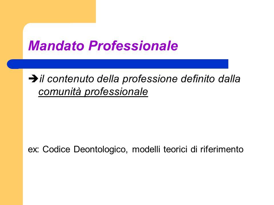 Mandato Professionale il contenuto della professione definito dalla comunità professionale ex: Codice Deontologico, modelli teorici di riferimento