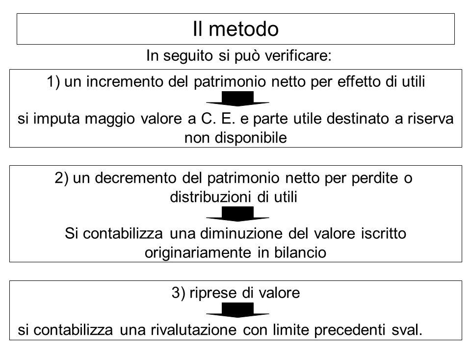 Il metodo In seguito si può verificare: 1) un incremento del patrimonio netto per effetto di utili si imputa maggio valore a C. E. e parte utile desti