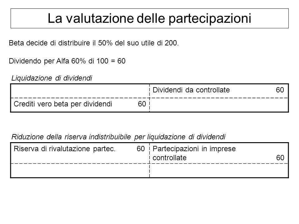 La valutazione delle partecipazioni Beta decide di distribuire il 50% del suo utile di 200. Dividendo per Alfa 60% di 100 = 60 Liquidazione di dividen