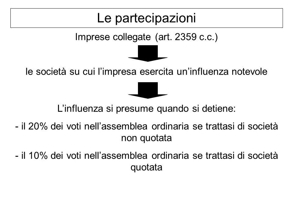 Le partecipazioni Imprese collegate (art. 2359 c.c.) le società su cui limpresa esercita uninfluenza notevole Linfluenza si presume quando si detiene: