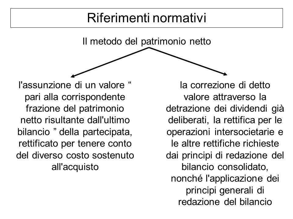 Il metodo del patrimonio netto Riferimenti normativi l'assunzione di un valore pari alla corrispondente frazione del patrimonio netto risultante dall'