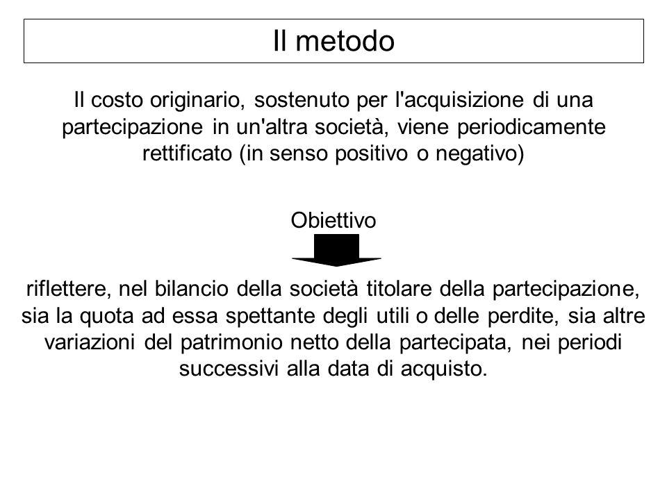 Il metodo Il costo originario, sostenuto per l'acquisizione di una partecipazione in un'altra società, viene periodicamente rettificato (in senso posi