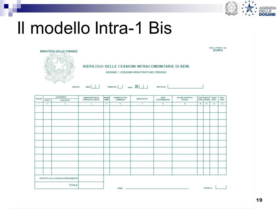 19 Il modello Intra-1 Bis