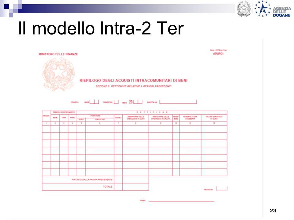 23 Il modello Intra-2 Ter