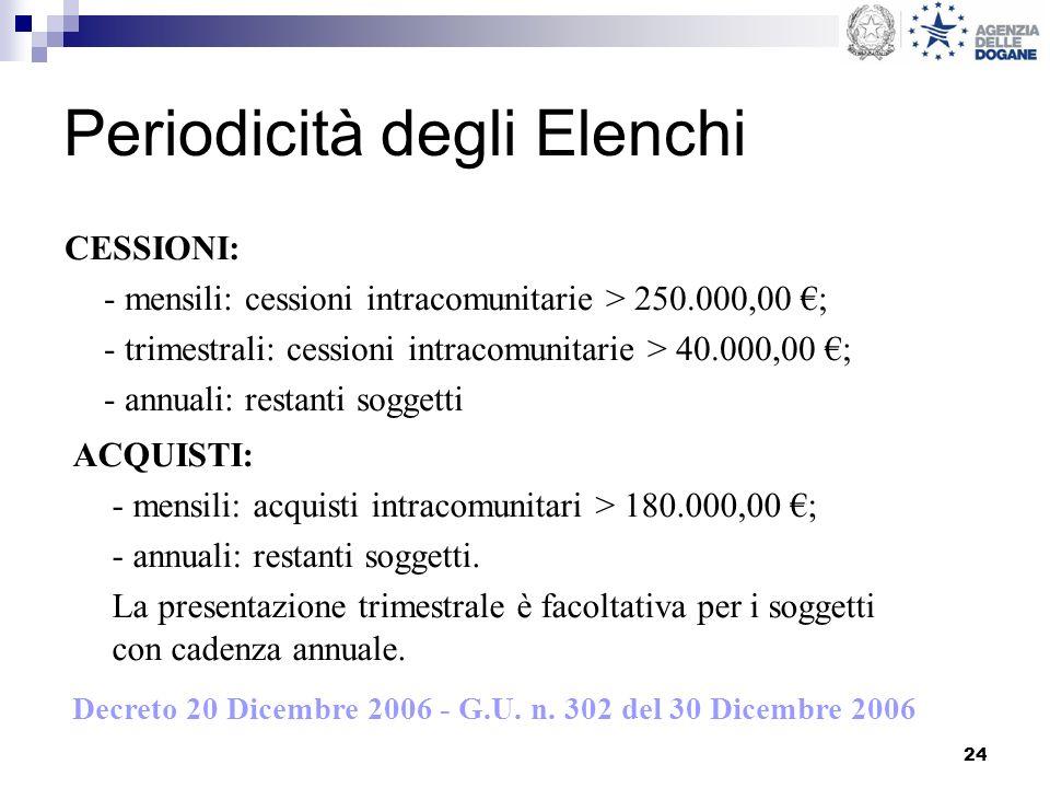 24 Periodicità degli Elenchi CESSIONI: - mensili: cessioni intracomunitarie > 250.000,00 ; - trimestrali: cessioni intracomunitarie > 40.000,00 ; - an