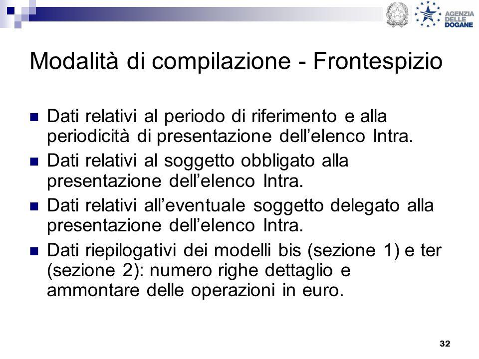 32 Modalità di compilazione - Frontespizio Dati relativi al periodo di riferimento e alla periodicità di presentazione dellelenco Intra. Dati relativi