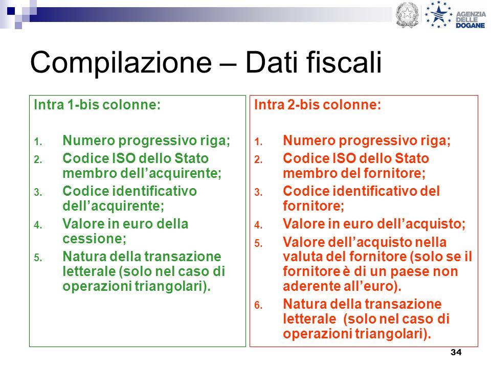 34 Compilazione – Dati fiscali Intra 1-bis colonne: 1. Numero progressivo riga; 2. Codice ISO dello Stato membro dellacquirente; 3. Codice identificat