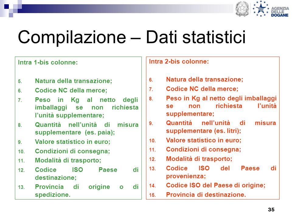 35 Compilazione – Dati statistici Intra 1-bis colonne: 5. Natura della transazione; 6. Codice NC della merce; 7. Peso in Kg al netto degli imballaggi