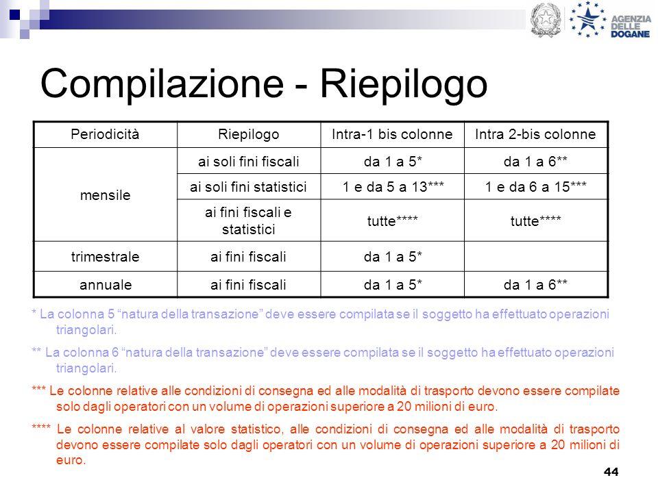 44 Compilazione - Riepilogo PeriodicitàRiepilogoIntra-1 bis colonneIntra 2-bis colonne mensile ai soli fini fiscalida 1 a 5*da 1 a 6** ai soli fini st