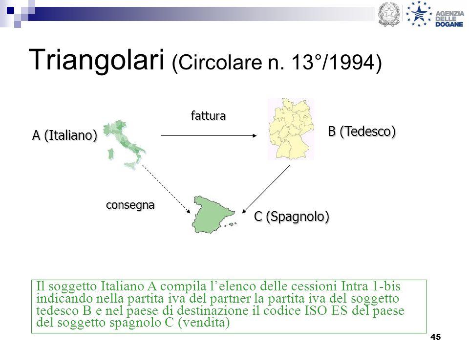 45 Triangolari (Circolare n. 13°/1994) B (Tedesco) A (Italiano) C (Spagnolo) fattura consegna Il soggetto Italiano A compila lelenco delle cessioni In
