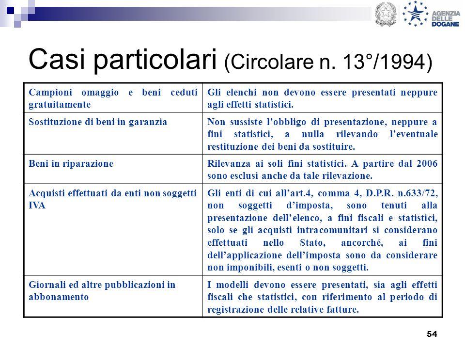 54 Casi particolari (Circolare n. 13°/1994) Campioni omaggio e beni ceduti gratuitamente Gli elenchi non devono essere presentati neppure agli effetti