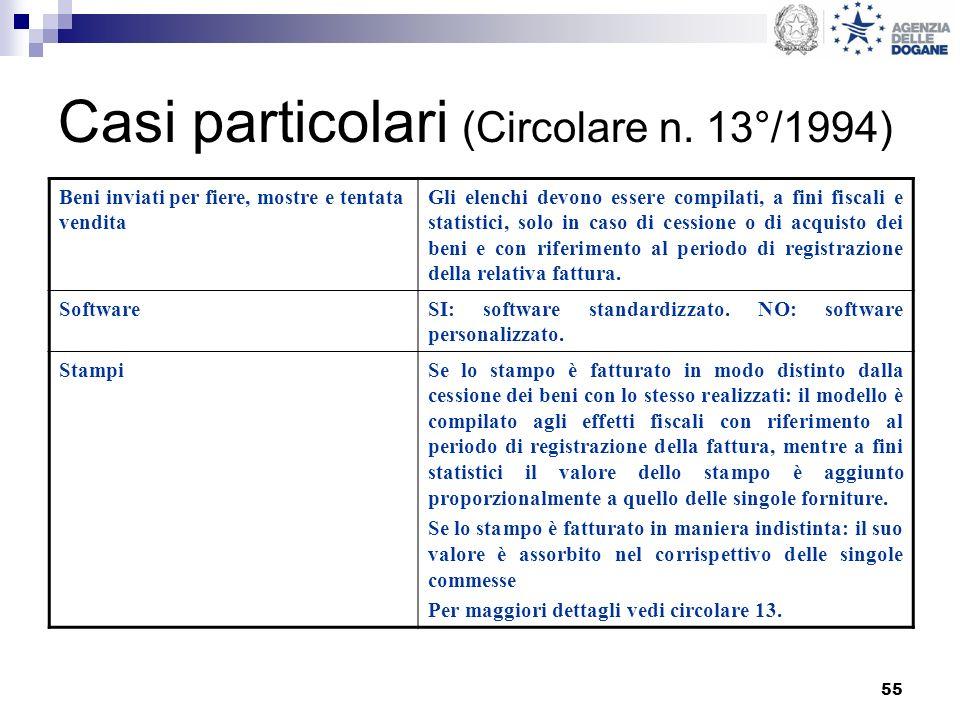 55 Casi particolari (Circolare n. 13°/1994) Beni inviati per fiere, mostre e tentata vendita Gli elenchi devono essere compilati, a fini fiscali e sta