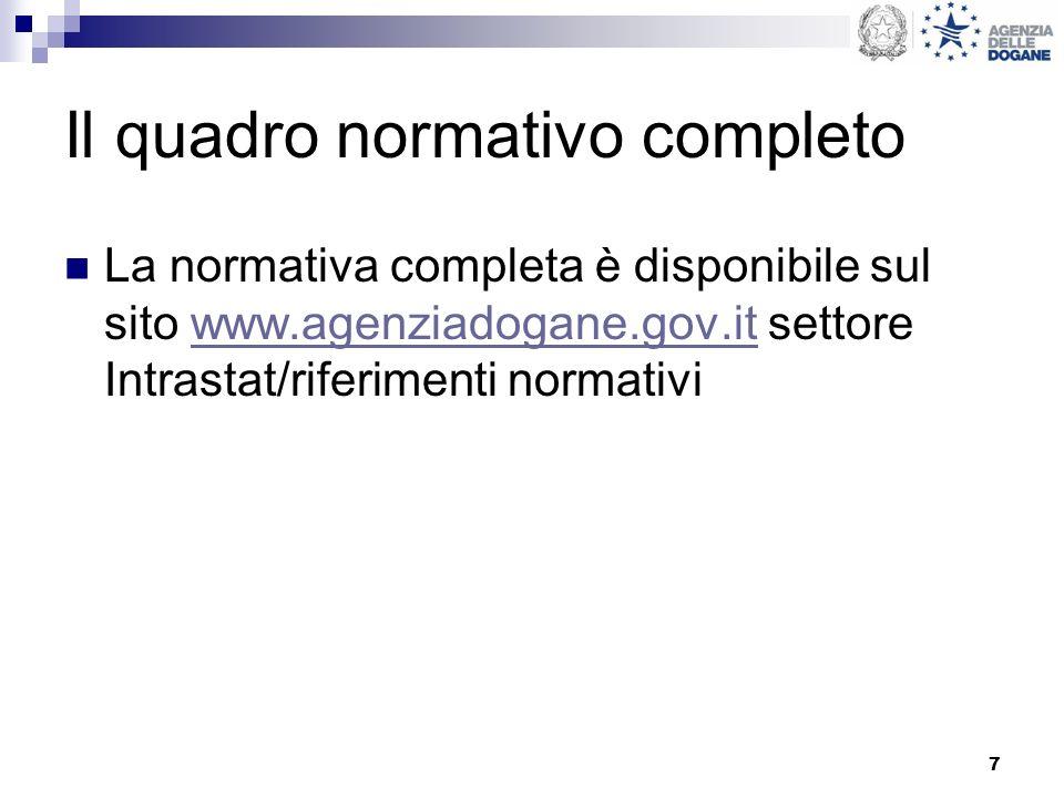 28 Scadenza di presentazione in dogana Elenchi mensili: entro il 20 del mese successivo a quello di riferimento (es.