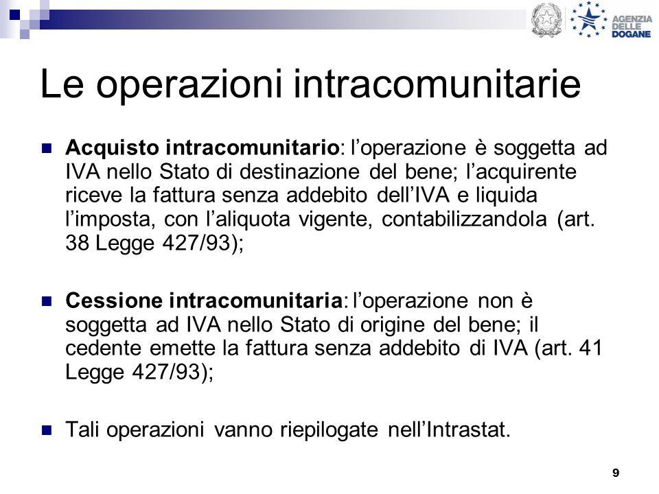 60 Violazioni Tardiva presentazione elenchi Intra Risoluzione n.