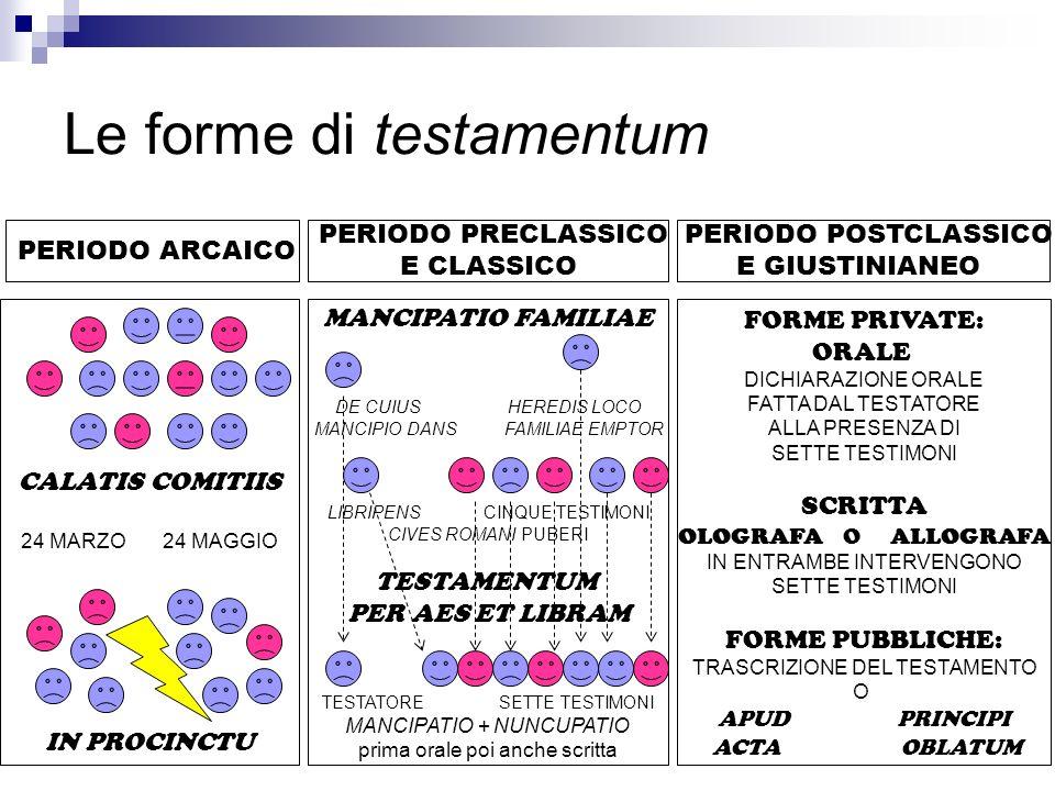 3 Le forme di testamentum PERIODO PRECLASSICO E CLASSICO PERIODO POSTCLASSICO E GIUSTINIANEO PERIODO ARCAICO CALATIS COMITIIS 24 MARZO 24 MAGGIO IN PR