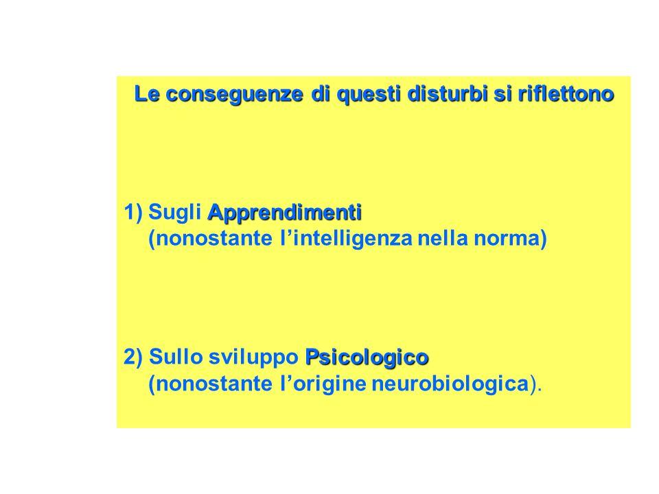 Le conseguenze di questi disturbi si riflettono Apprendimenti 1)Sugli Apprendimenti (nonostante lintelligenza nella norma) Psicologico 2) Sullo svilup