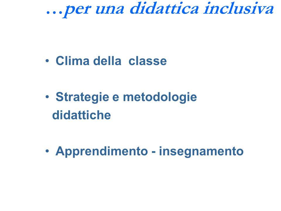 …per una didattica inclusiva Clima della classe Strategie e metodologie didattiche Apprendimento - insegnamento