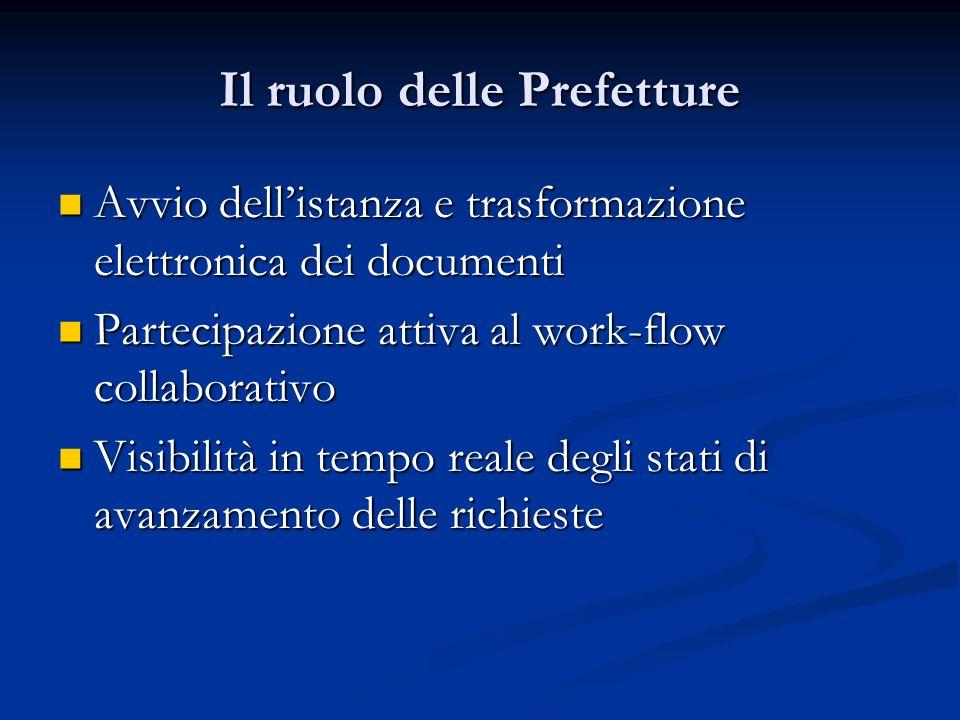 Il ruolo delle Prefetture Avvio dellistanza e trasformazione elettronica dei documenti Avvio dellistanza e trasformazione elettronica dei documenti Pa