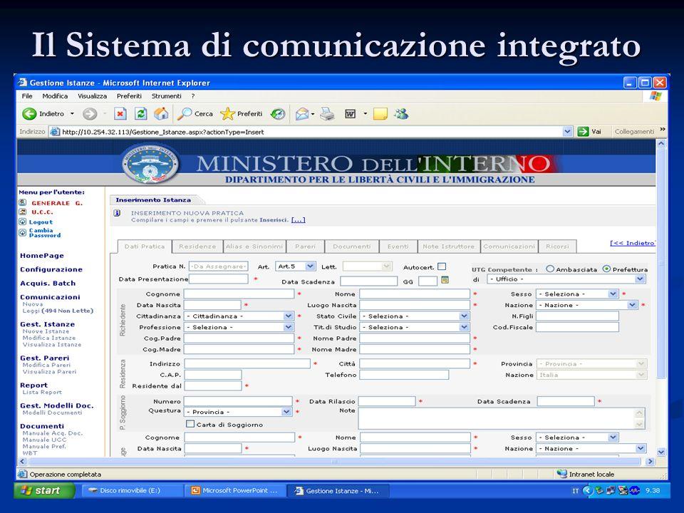 Il Sistema di comunicazione integrato