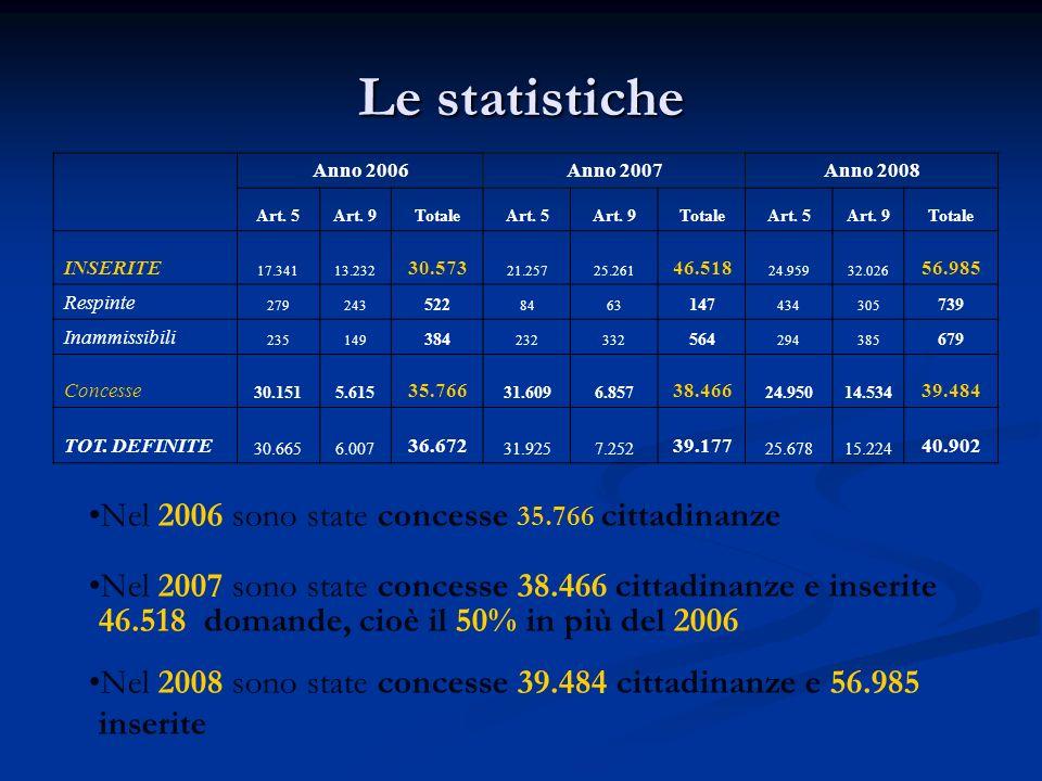 Le statistiche Nel 2006 sono state concesse 35.766 cittadinanze Nel 2007 sono state concesse 38.466 cittadinanze e inserite 46.518 domande, cioè il 50