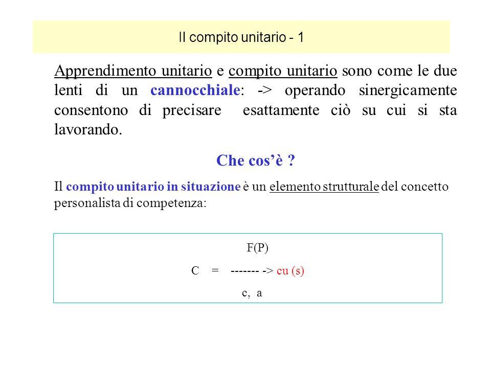 Il compito unitario - 1 Che cosè ? Il compito unitario in situazione è un elemento strutturale del concetto personalista di competenza: F(P) C = -----