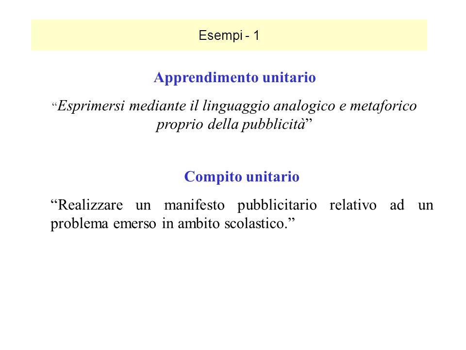 Esempi - 1 Apprendimento unitario Esprimersi mediante il linguaggio analogico e metaforico proprio della pubblicità Compito unitario Realizzare un man