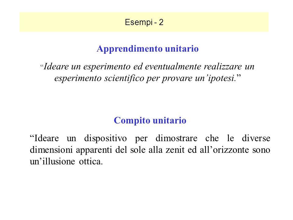 Esempi - 2 Apprendimento unitario Ideare un esperimento ed eventualmente realizzare un esperimento scientifico per provare unipotesi. Compito unitario