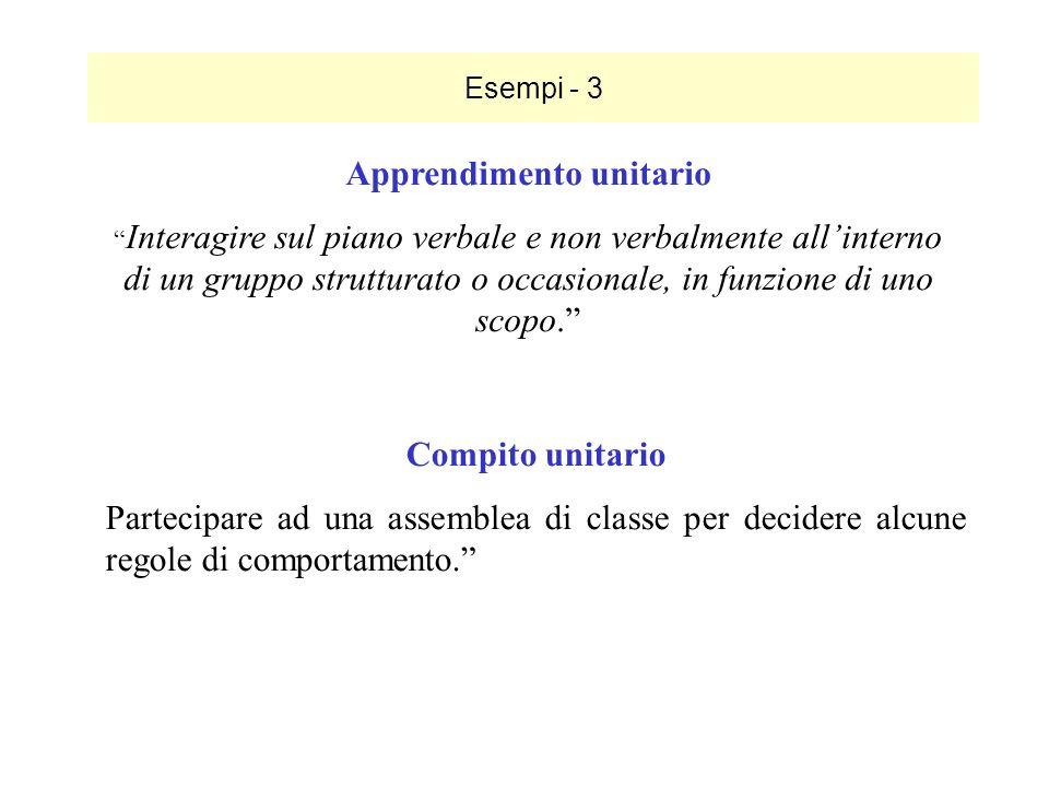 Esempi - 3 Apprendimento unitario Interagire sul piano verbale e non verbalmente allinterno di un gruppo strutturato o occasionale, in funzione di uno